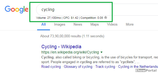 Start a Blog on Cycling