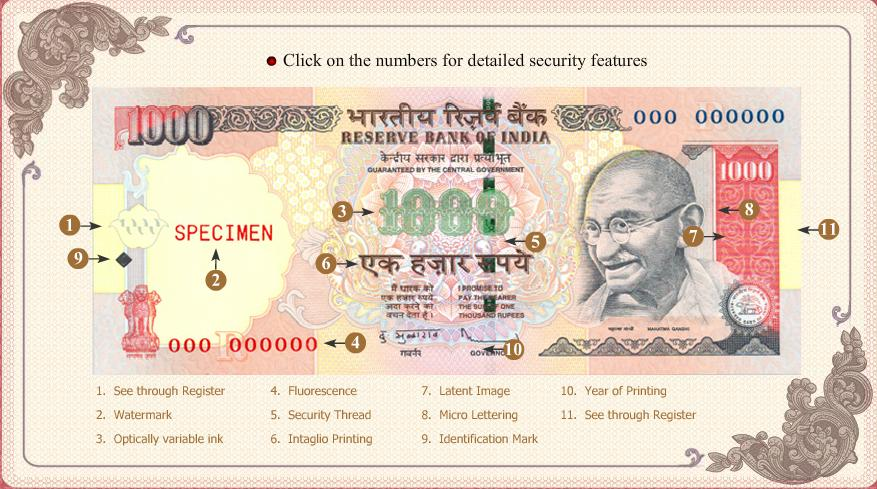 Reserve Bank of India-fake 1000 Rs notes