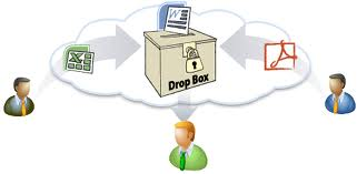 How to Let Others Upload Files to your Dropbox 1