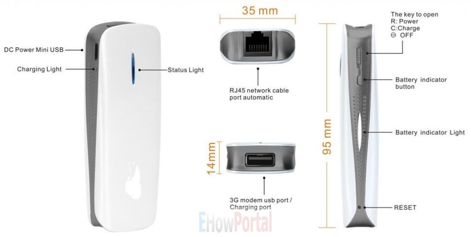 3G Hotspot Router Gadget