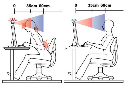 How to Sit on Computer to Avoid Back Pain