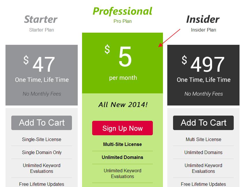 Download SEOPressor at Just 5 USD per Month