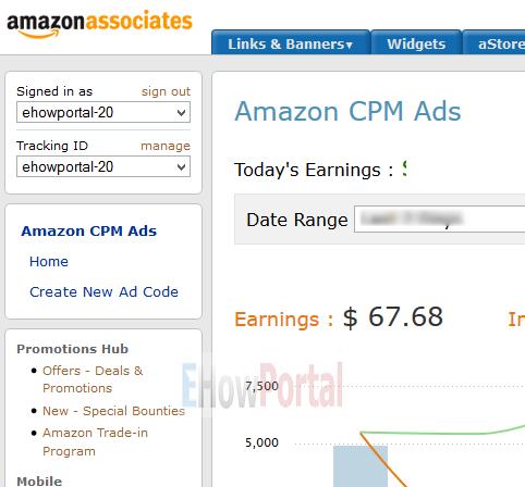 Amazon Cpm Ads Dashboard Internal Look Interface
