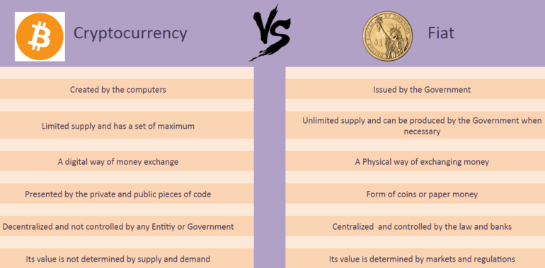 Cryptocurrencies Vs Fiat Currencies
